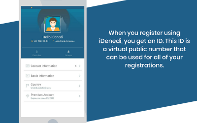 Protect Your Privacy with iDenedi App